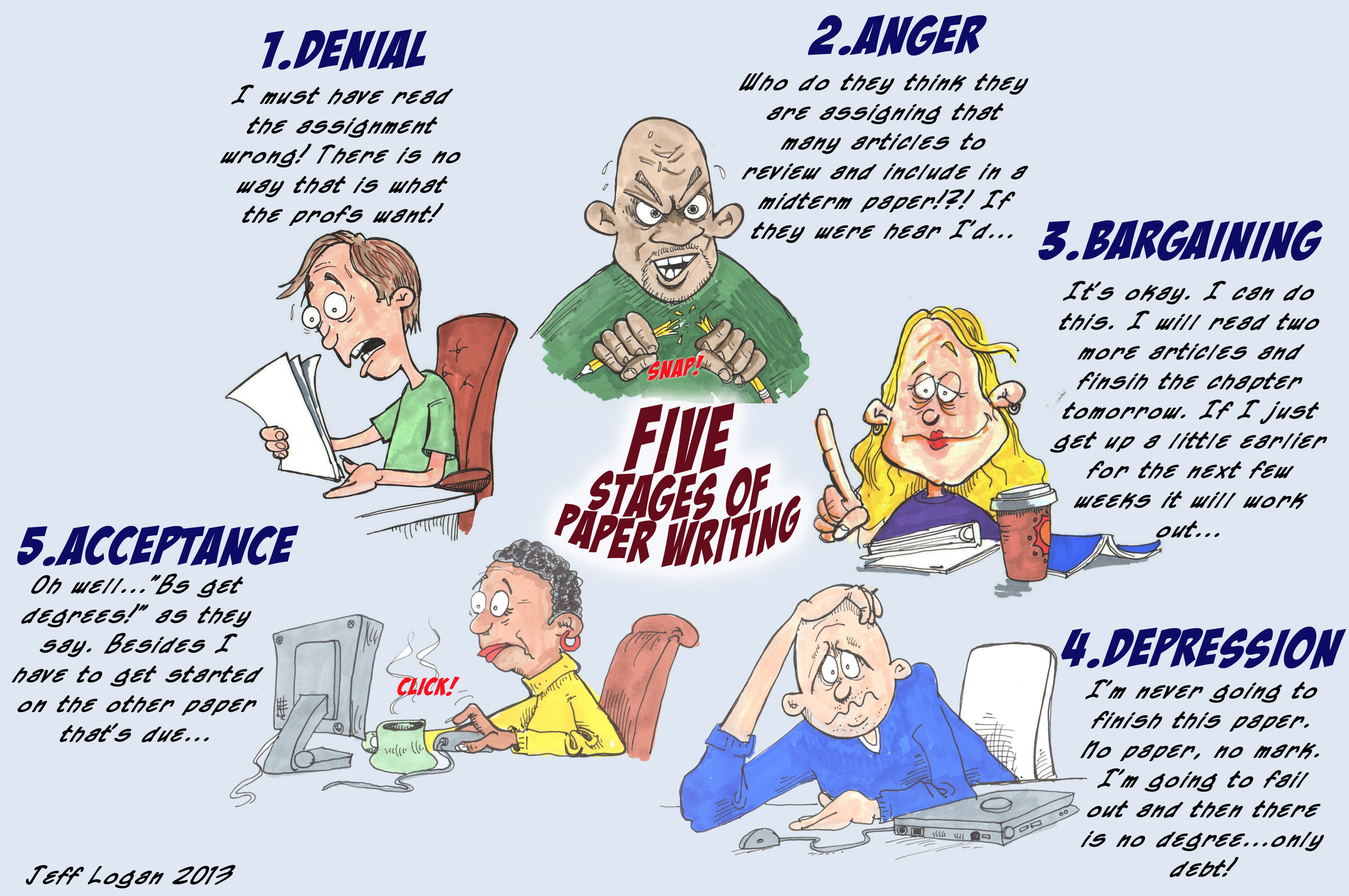 Stages of grief chart the 5 stages of paper writing